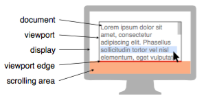 The design, use, and performance of edge-scrolling techniques.